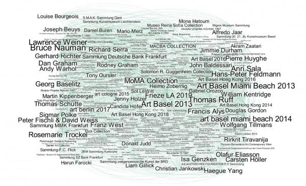 Untersuchung: Künstler* Liverpool Biennale 2014/2016
